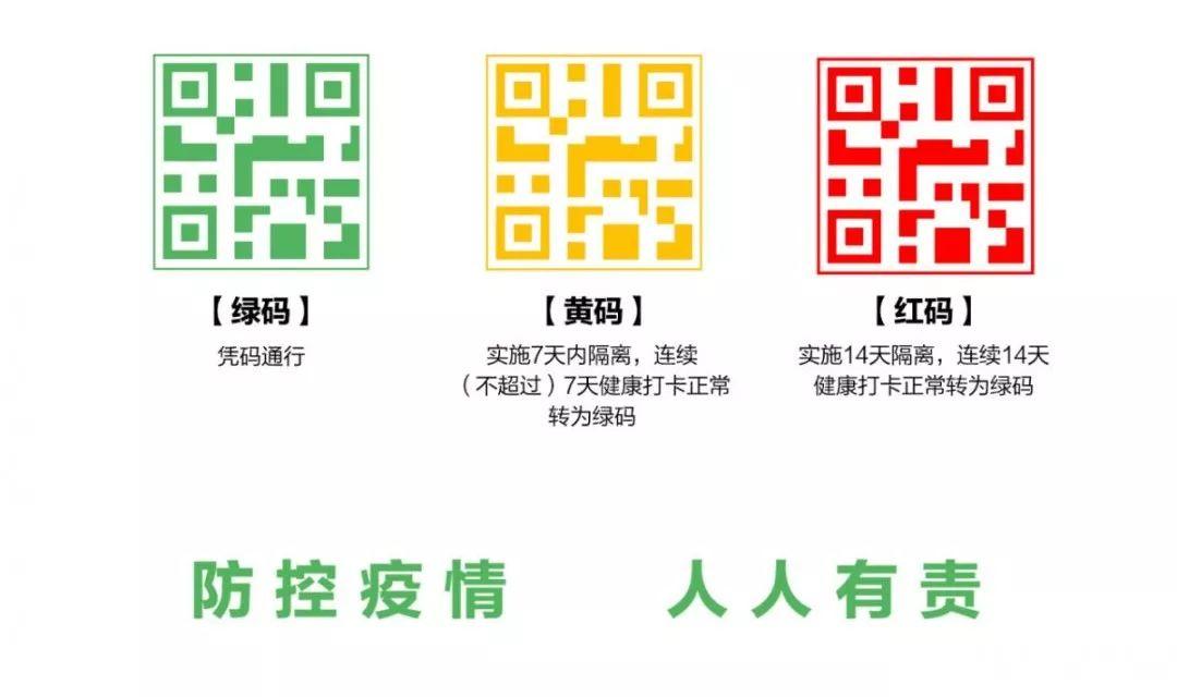 """浙江进一步完善""""健康码""""管理服务机制"""