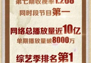 """《王牌3》王源唐国强打开""""破次元"""" 张国立邓婕婚礼被赞最甜画面"""
