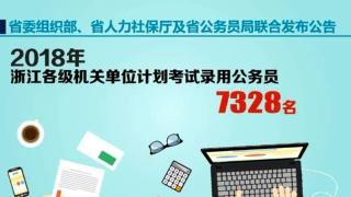 2018年浙江计划考试录用7328名公务员