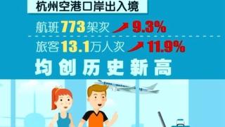杭州空港春节假期出入境旅客创新高