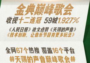 """胡彦斌特别创作《天赐的声音》主题曲,""""十个王力宏""""为""""巅峰歌会""""画上圆满句号!"""