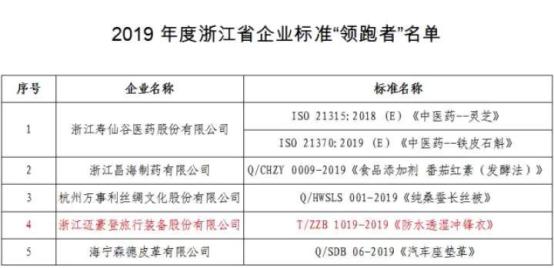 2019年度浙江省企业标准210.png
