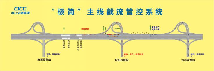 """""""极简""""快速反应!溧宁高速隧道群实施个性化应急管控模式311.png"""