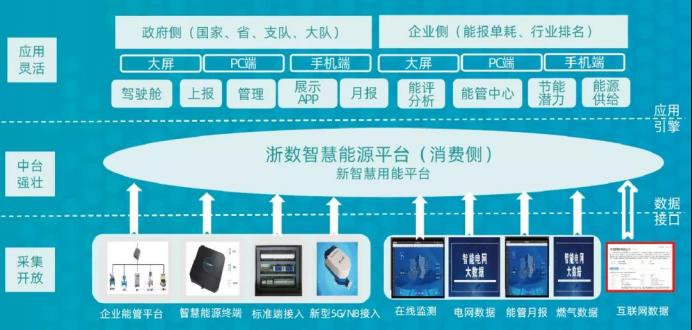 新媒体稿-杭钢数字化1180.png