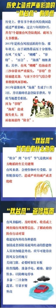 """14图说""""秋台风""""4.jpg"""