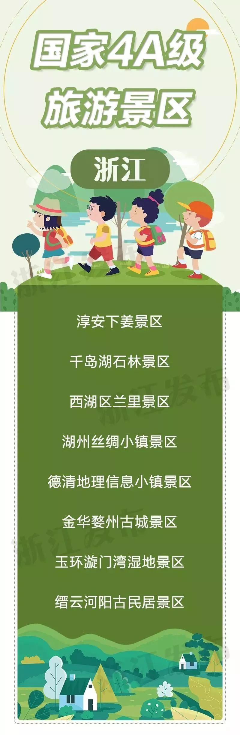 浙江新增8家国家4a级旅游景区,你去过几处?图片